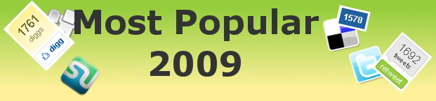 42 Most Popular Blog Posts About Blogging 2009